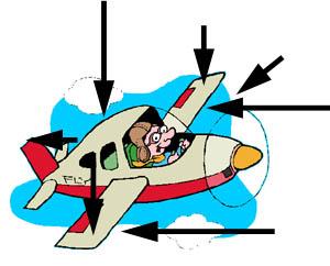 load と load factor 航空学校に行く人の為にのサイト