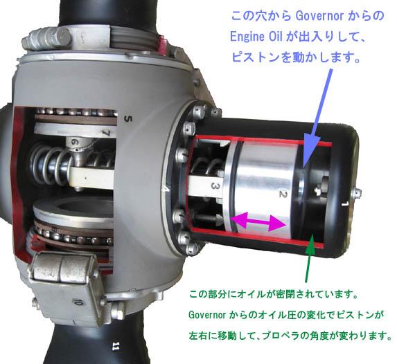 Constant Speed Propeller : Constant speed propeller 定速プロペラ